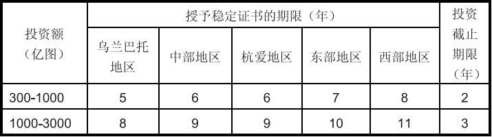 蒙古国律师,蒙古国中国律师,内蒙古律师,蒙古族律师,蒙古国法律援助
